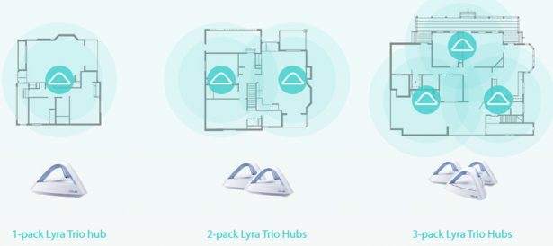 Конфигурация ASUS Lyra Trio