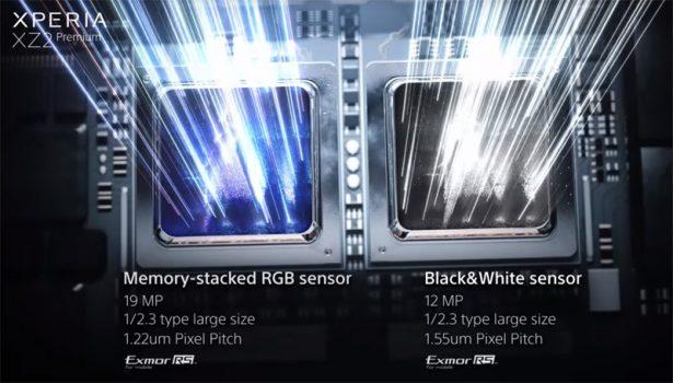 Обычный цветной и черно-белый сенсоры камер Sony Xperia XZ2 Premium