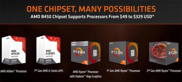 совместимость чипсета AMD B450 с процессорами