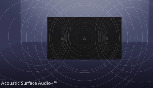 Acoustic Surface Audio+