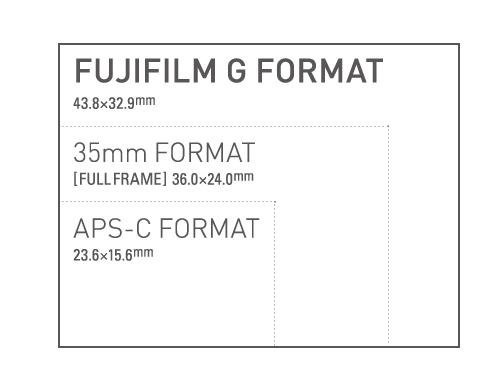 Fujifilm-medium-format