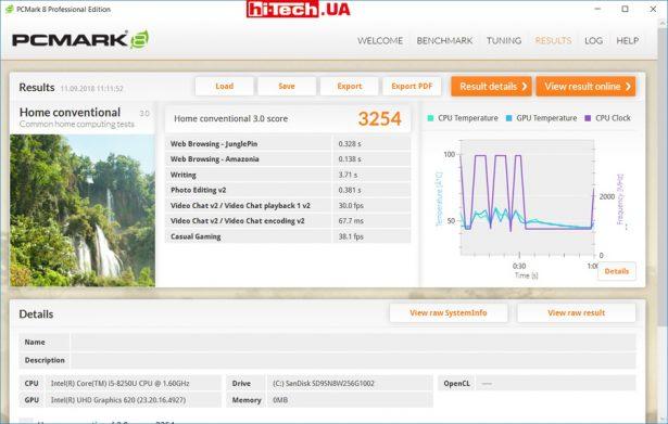 Оценка производительности в тесте PCMark 8 Home