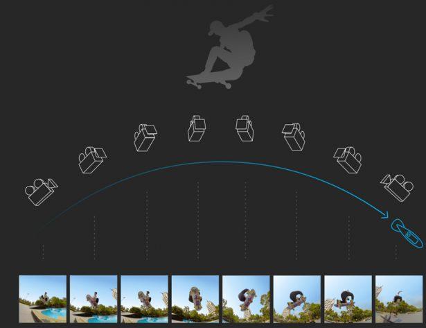 Пример съемки с Insta360 Drifter