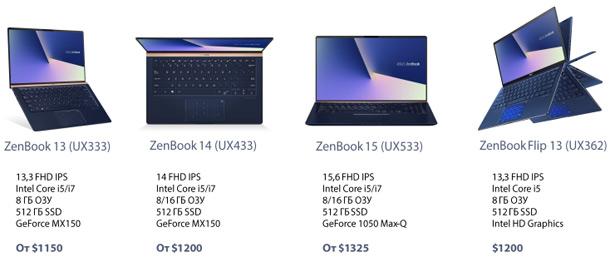 ASUS ZenBook 13 (UX333), 14 (UX433) и 15 (UX533) цены