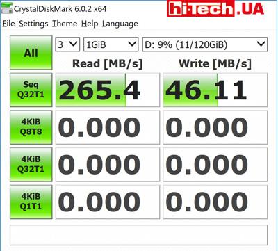 Производительность USB-накопителя Samsung BAR Plus (MUF-128BE) в тесте CrystalDiskMark