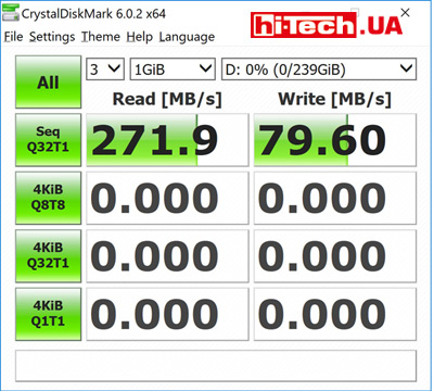 Производительность USB-накопителя Samsung DUO Plus (MUF-256DB) в тесте CrystalDiskMark