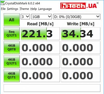 Производительность USB-накопителя Samsung FIT Plus (MUF-32AB) в тесте CrystalDiskMark