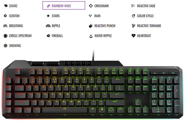 Подсветка клавиатуры Cooler Master MK850