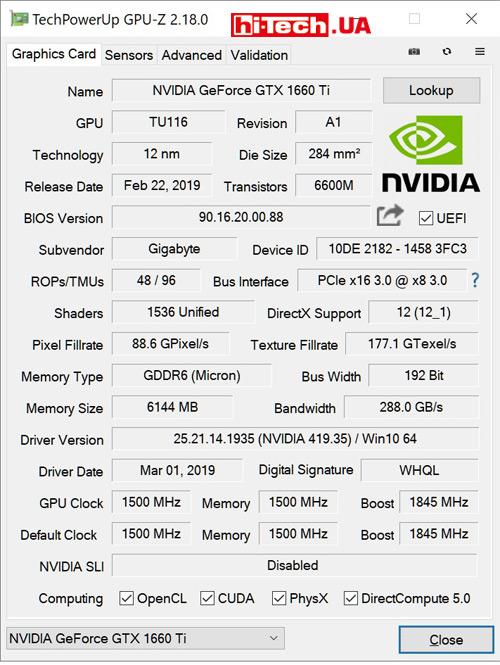Характеристики Gigabyte GeForce GTX 1660 Ti (данные приложения GPU-Z)