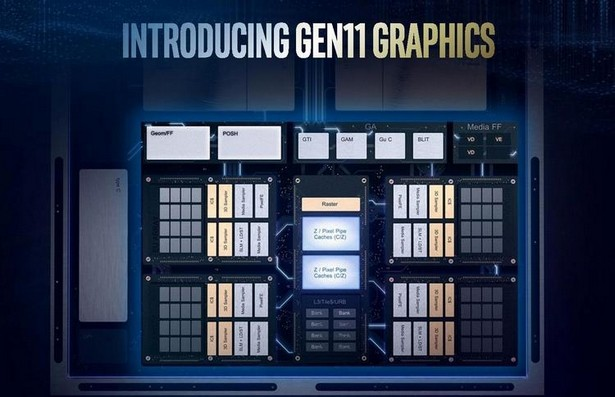 Intel integrated graphisc 11