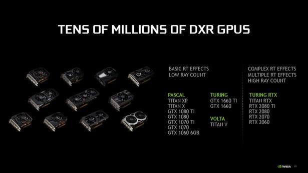 NVIDIA реализует трассировку лучей в видеокартах 10й серии