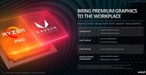 особенности встроенного видео AMD Ryzen Pro 2019