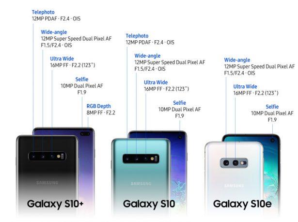 Отличия камер Samsung Galaxy S10, Galaxy S10+ и Galaxy S10e