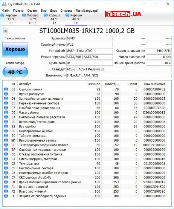 Информация о накопителе ADATA HD650 (AHD650-1TU31-CBL) в приложении CrystalDiskInfo
