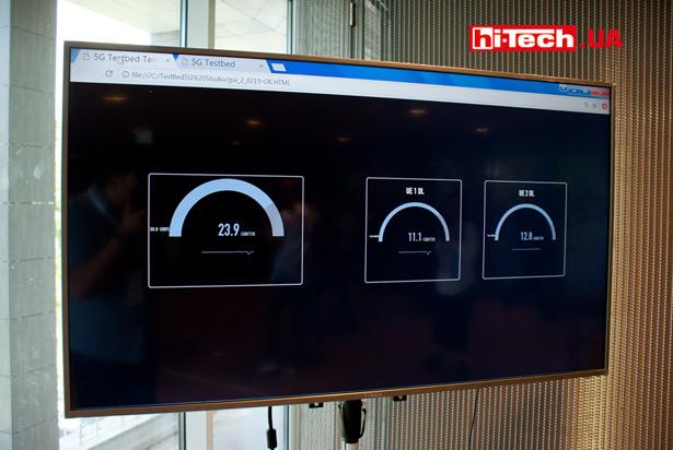 Тестирование сети 5G в Украине