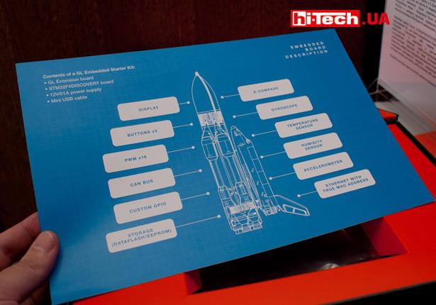 Содержимое набора Embedded Starter Kit