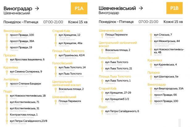 Первый маршрут UberShuttle в Киеве