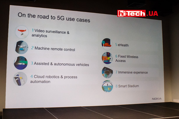 5G-связь сценарии использования