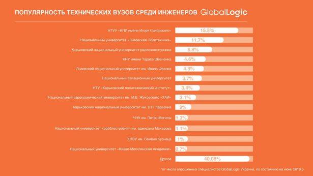 GlobalLogic_infographic-2