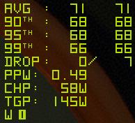 Оверлей-слой NVIDIA FrameView с выводом отслеживаемых параметров