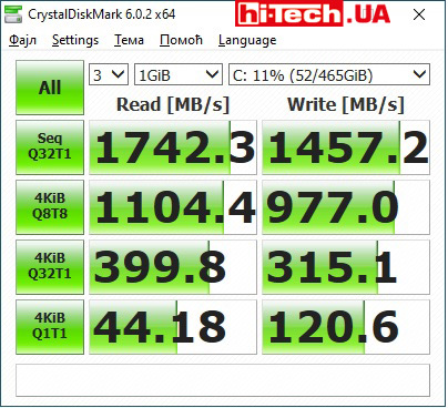 Производительность установленного M.2 SSD-диска WD Blue SN500 500 GB (WDS500G1B0C)