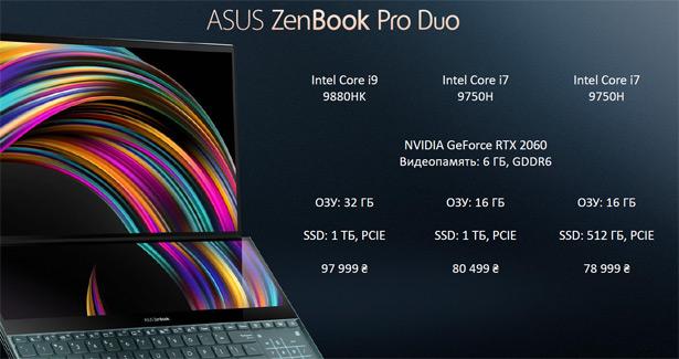 Стоимость в Украине ASUS ZenBook Pro Duo, цены
