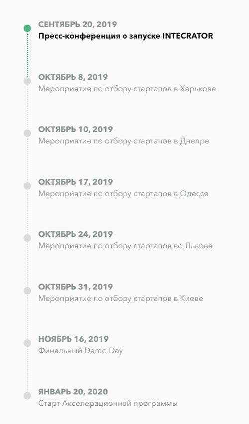 Расписание мероприятий программы Intecrator в Украине