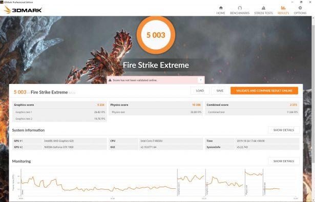 3d mark fire strike fps