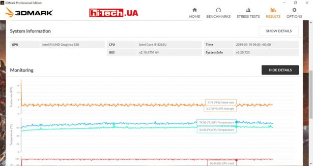 Температура CPU и GPU в тесте 3DMark
