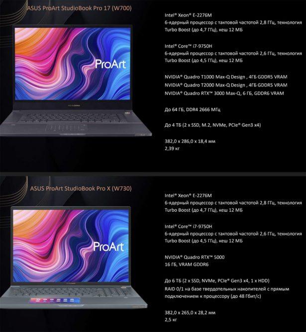 Характеристики ASUS ProArt StudioBook Pro X (W730) и ASUS ProArt StudioBook Pro 17 (W700)