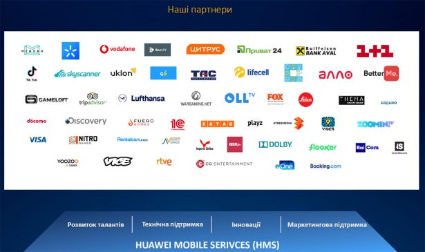 Приложения Huawei AppGallery