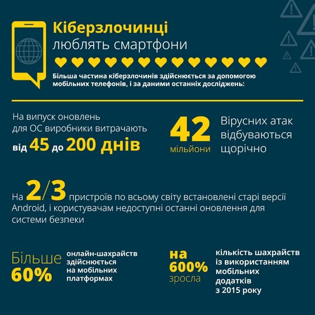 nokia_infographic_02