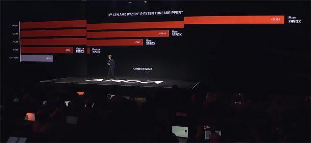 Производительность AMD Ryzen Threadripper 3990X