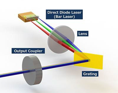 Panasonic laser 135 Wt