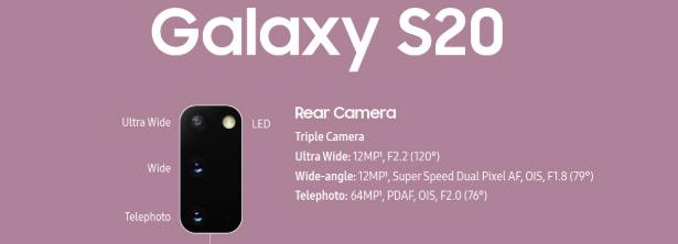 Описание камер на задней панели смартфона Samsung Galaxy S20