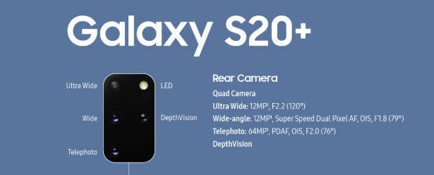 Описание камер на задней панели смартфона Samsung Galaxy S20+
