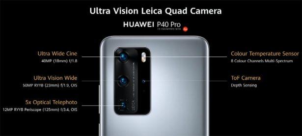 Характеристики камер Huawei P40 Pro