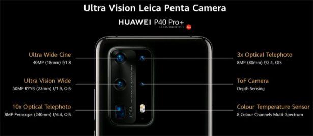 Характеристики камер Huawei P40 Pro+