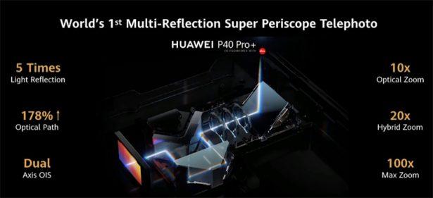 Перископическая камера Huawei P40 Pro+