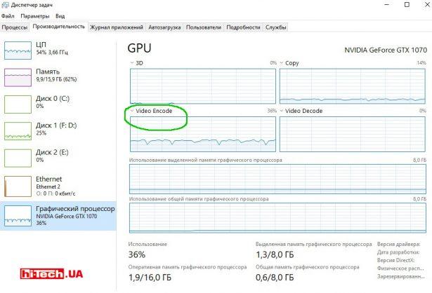 Adobe Premiere Pro, загрузка GPU и CPU в диспетчере задач