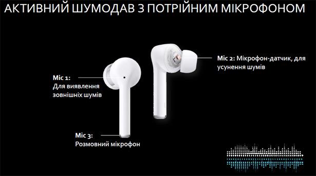 Huawei Freebuds 3i шумоподавление