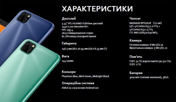 Характеристики Huawei Y5p
