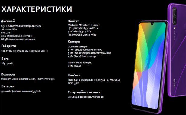 Характеристики Huawei Y6p