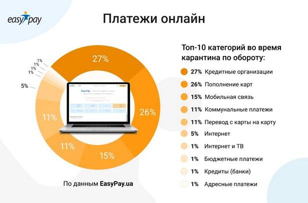 online_ru
