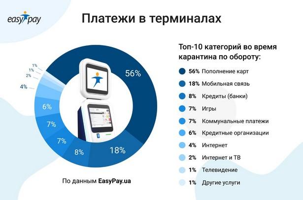 terminaly_ru