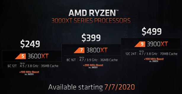 Цена процессоров AMD Ryzen 5 3600 XT, Ryzen 7 3800XT, Ryzen 9 3900XT