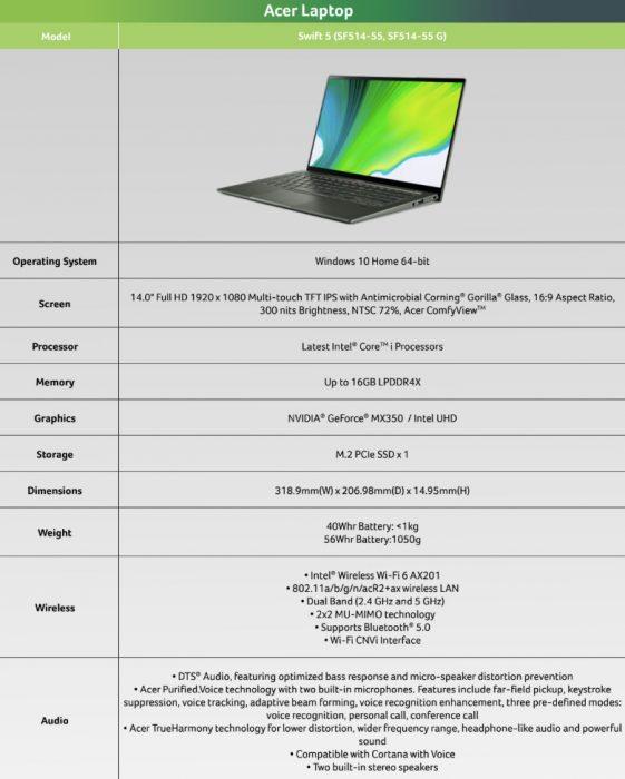 Характеристики ноутбука Acer Swift 5 (2020)