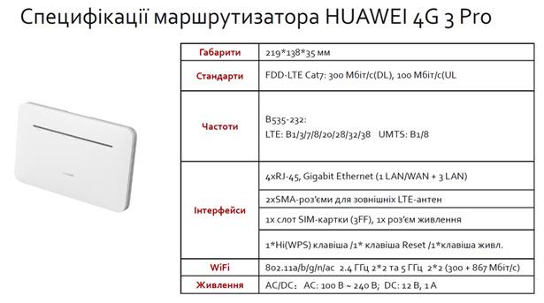 Характеристики Huawei B535 (4G Router 3 Pro)