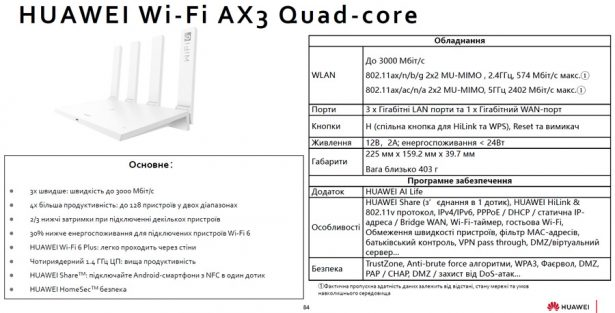 Характеристики Huawei Wi-Fi AX3