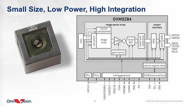 OmniVision CameraCubeChip OCM9284